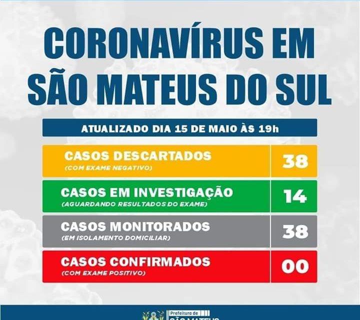 Sobe para 14 os casos suspeitos da Covid-19 em São Mateus do Sul