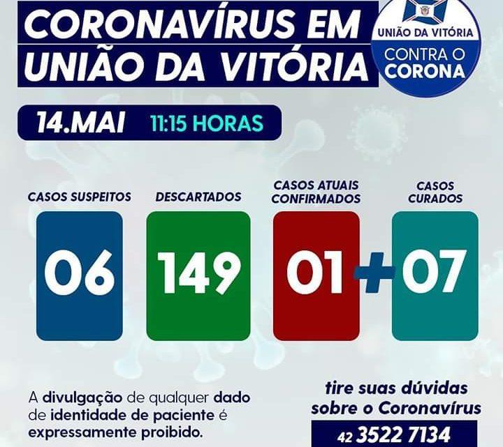 União da Vitória confirma novo caso de coronavírus (Covid-19)