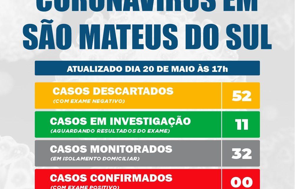 Agora são 11 casos suspeitos do Covid-19 em São Mateus do Sul