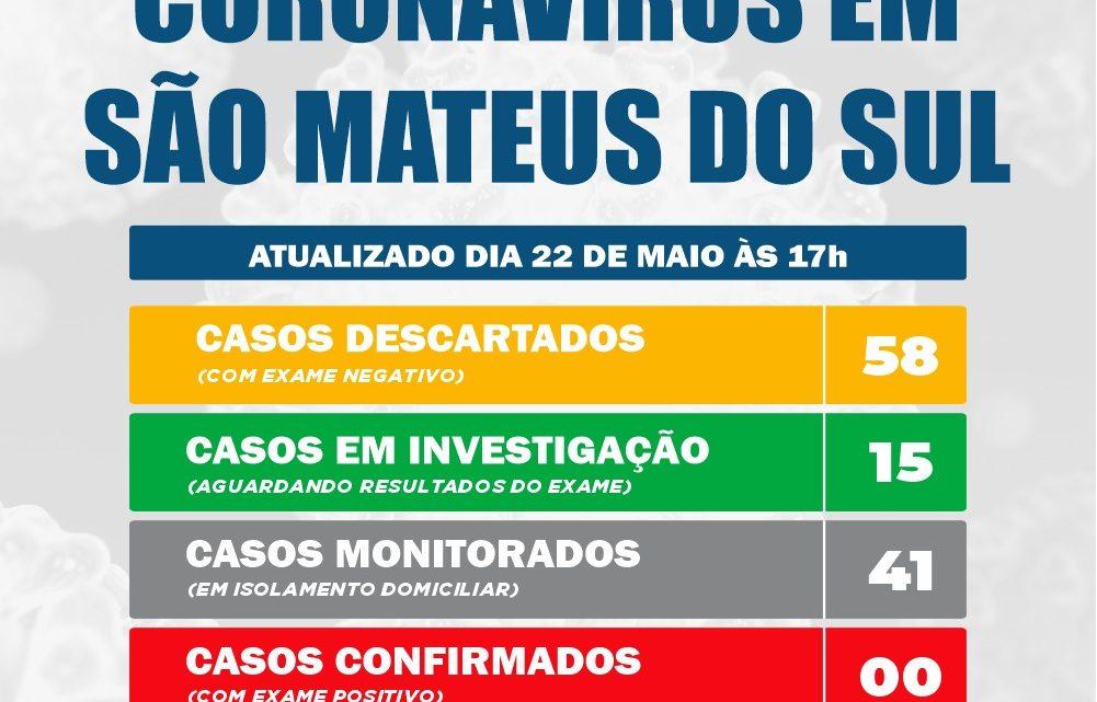 Informativo Covid-19 São Mateus do Sul,  sobe para 15 o número de suspeitos