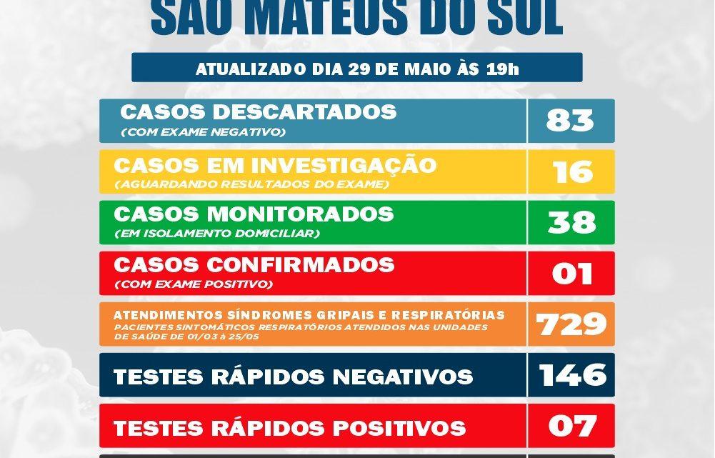 Informativo Covid-19 sexta-feira (29) São Mateus do Sul
