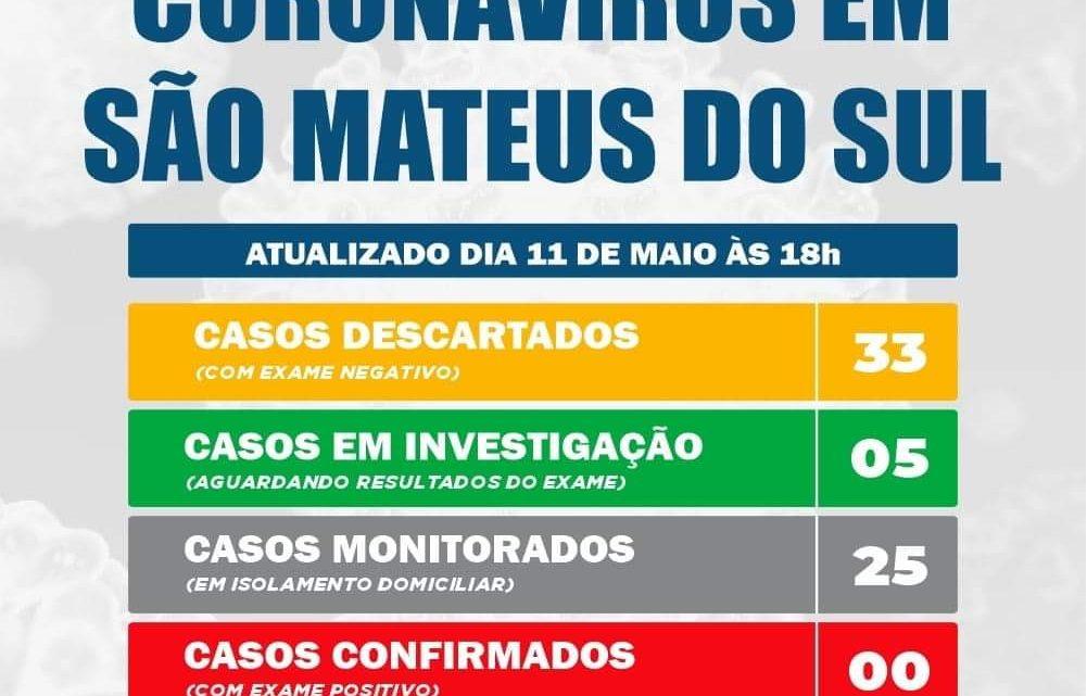 Informativo Covid-19 São Mateus do Sul