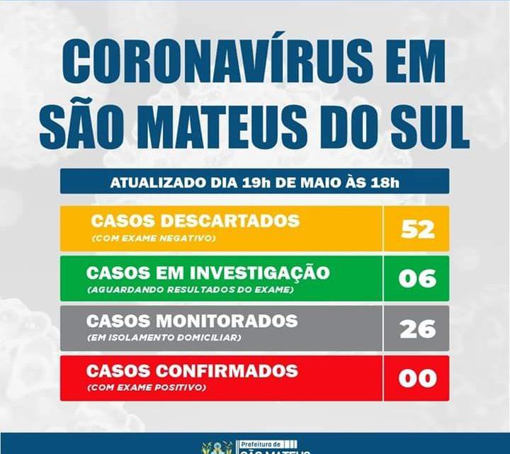 Informativo Covid-19 São Mateus do Sul terça-feira 19/05