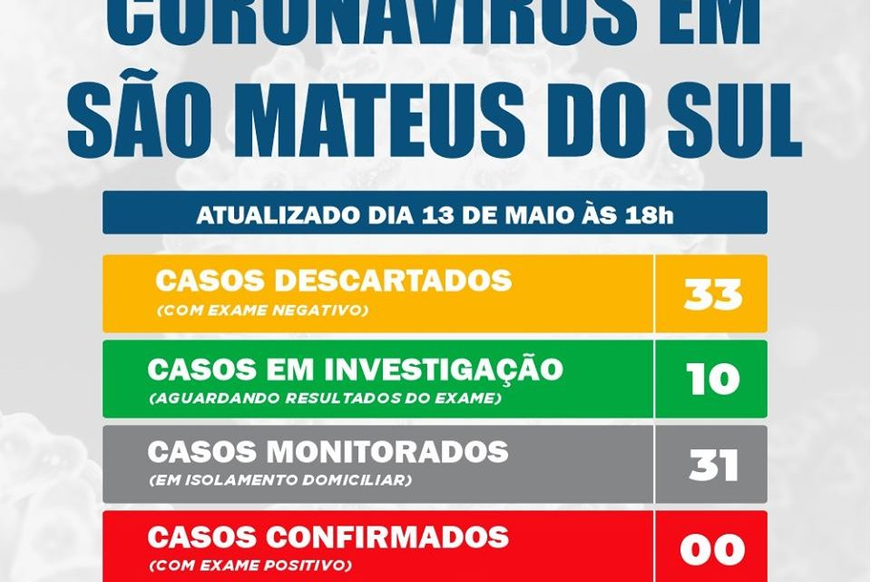 Aumenta para 10 os casos em investigação do Covid-19 em São Mateus do Sul