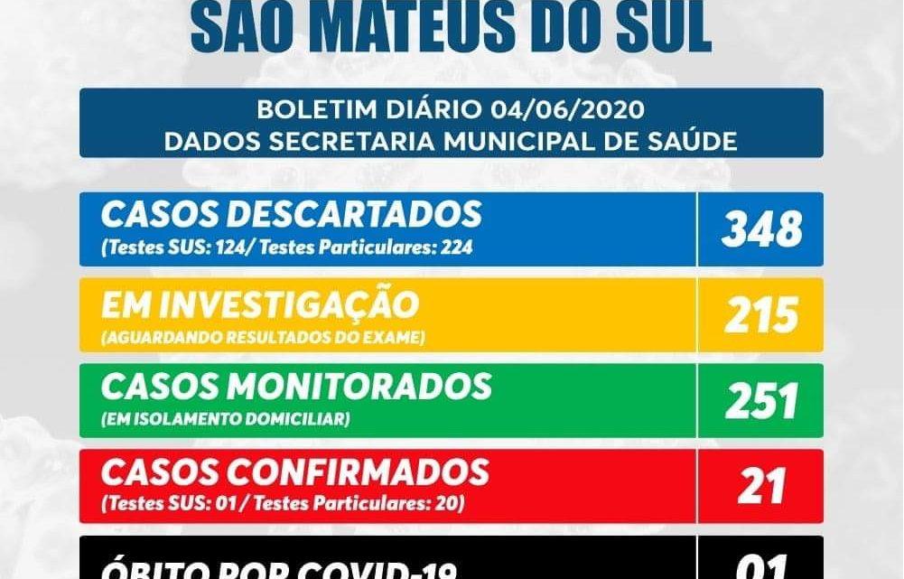 Boletim diário Covid-19 São Mateus do Sul desta quinta-feira (4)