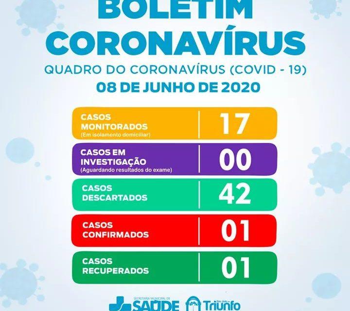Boletim Covid-19 São João do Triunfo segunda feira 08/06