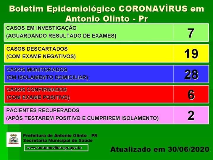 Informativo Covid-19 Antônio Olinto terça-feira (30)