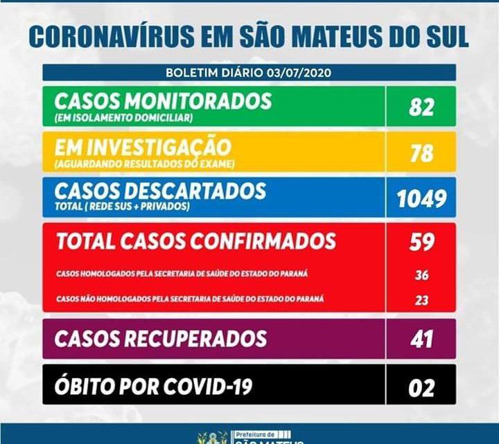 Informativo Covid-19 São Mateus do Sul sexta-feira(3)