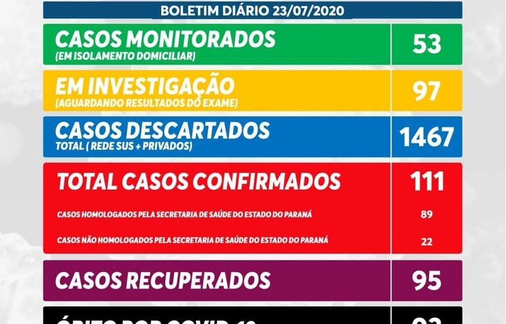 Boletim Covid-19 e nota oficial do municipio de São Mateus do Sul com relação ao obito da Jovem nesta quinta-feira