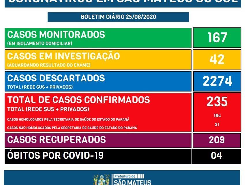 Informativo Covid-19 São Mateus do Sul terça-feira (25)
