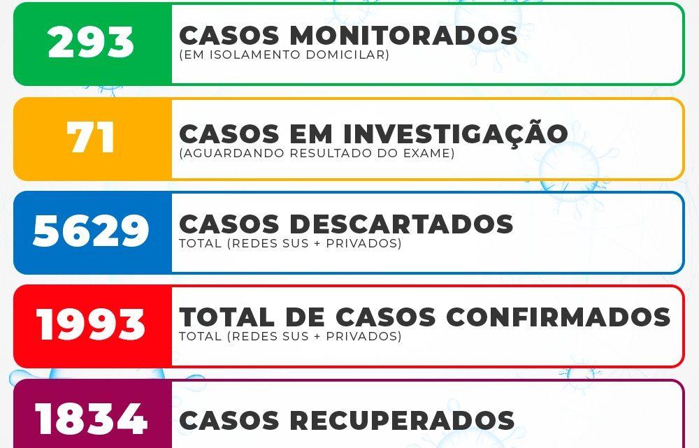 São Mateus do Sul chega a um número preocupante de 118 casos ativos de Covid-19