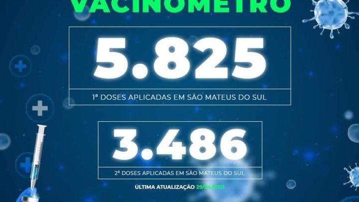 Confira quantas doses da vacina contra a Covid-19 já foram aplicadas em São Mateus do Sul