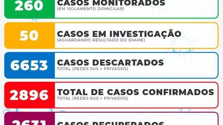 Informativo Coronavírus São Mateus do Sul segunda-feira 31