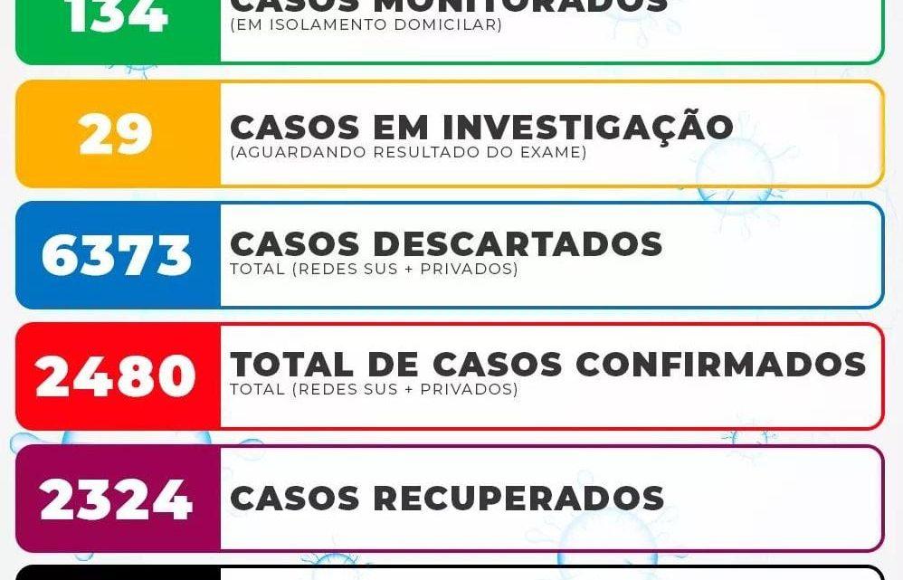 Com 54 óbitos de Covid-19 São Mateus do Sul tem hoje 102 casos ativos