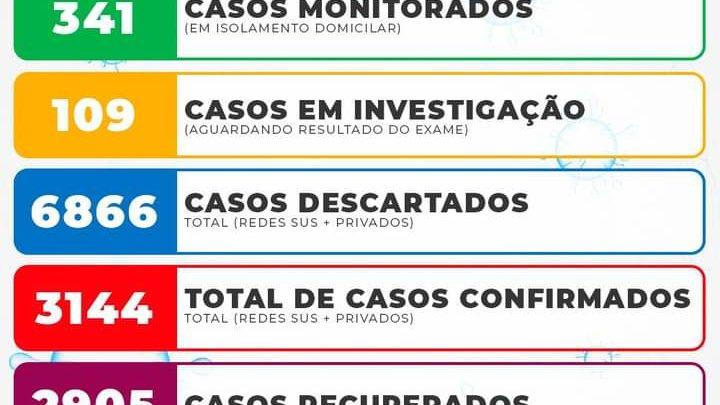 Informativo Coronavírus 10/06